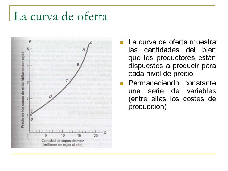 La curva de oferta La curva de oferta muestra las cantidades del bien que los productores están dispuestos a producir para cada nivel de precio Perman