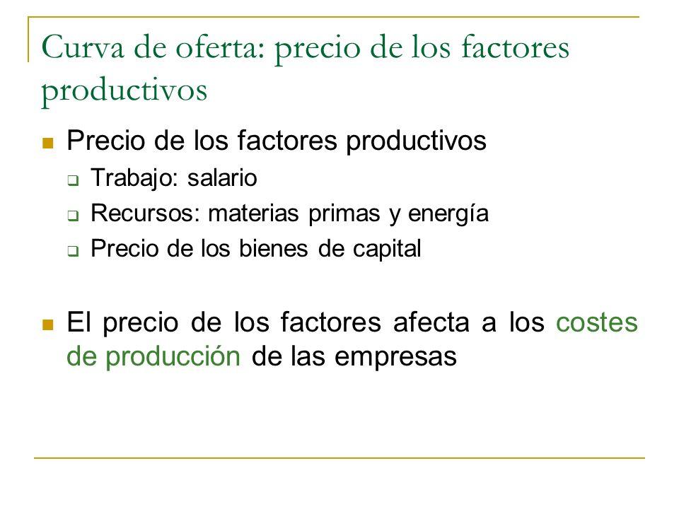 Curva de oferta: precio de los factores productivos Precio de los factores productivos Trabajo: salario Recursos: materias primas y energía Precio de