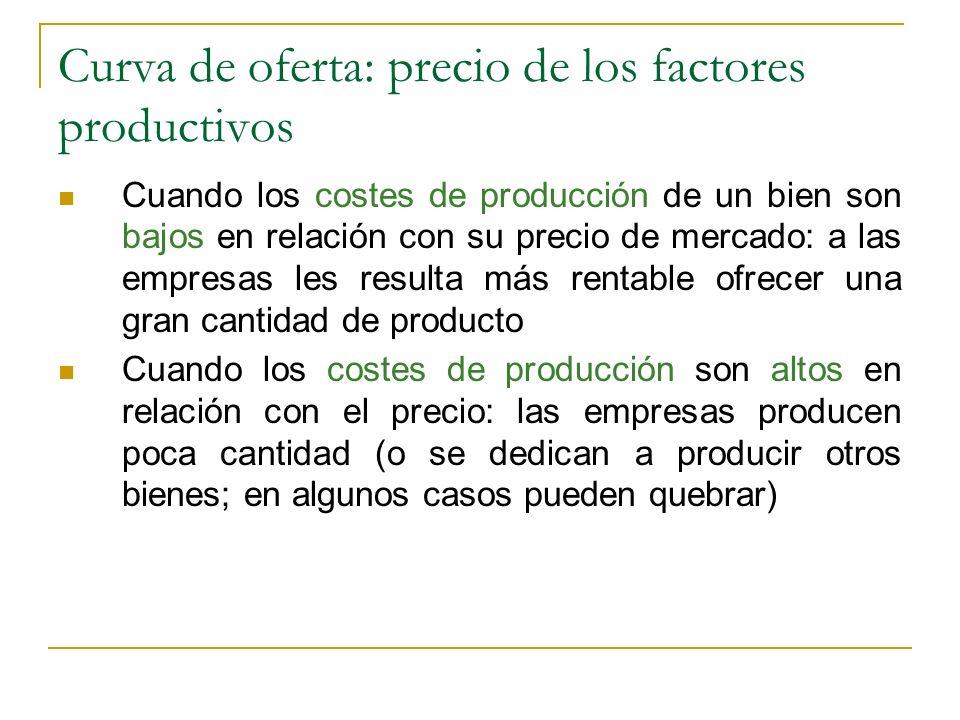 Curva de oferta: precio de los factores productivos Cuando los costes de producción de un bien son bajos en relación con su precio de mercado: a las e