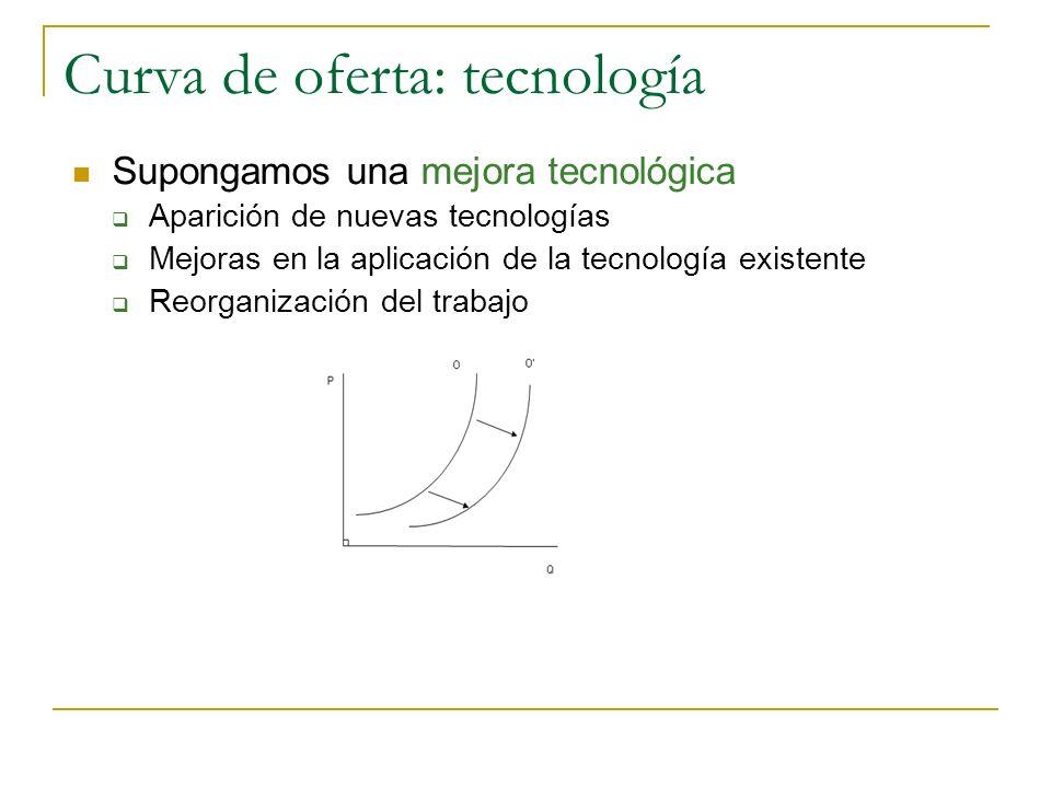 Curva de oferta: tecnología Supongamos una mejora tecnológica Aparición de nuevas tecnologías Mejoras en la aplicación de la tecnología existente Reor