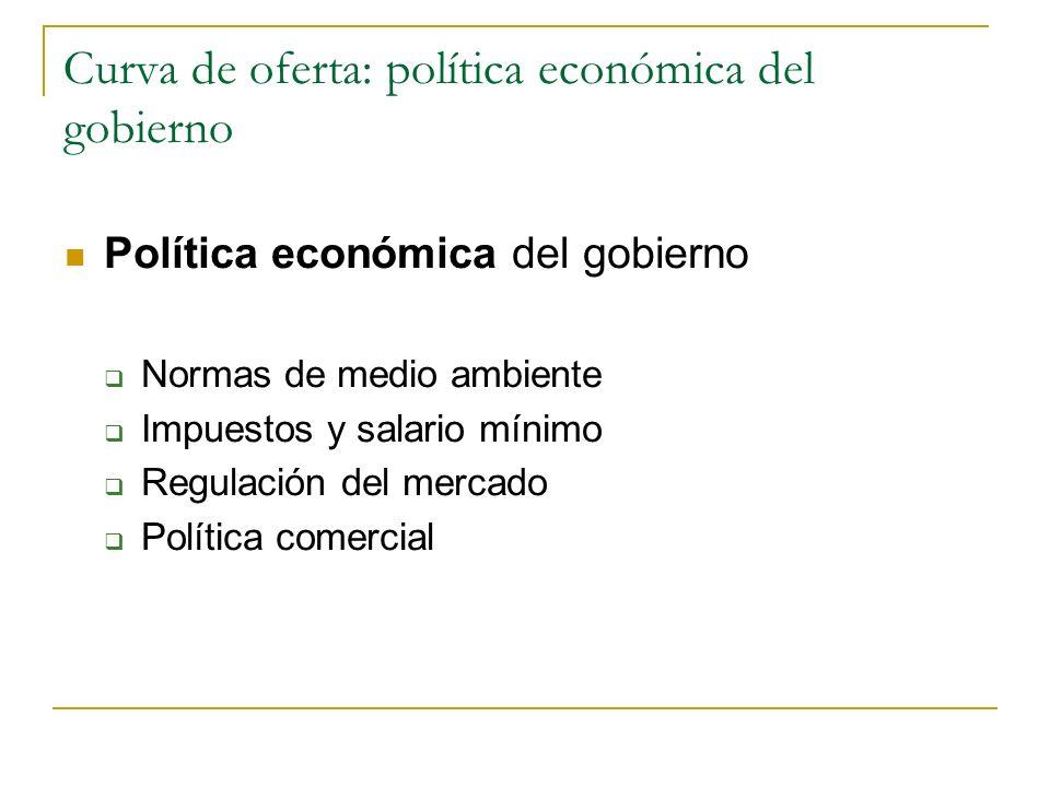 Curva de oferta: política económica del gobierno Política económica del gobierno Normas de medio ambiente Impuestos y salario mínimo Regulación del me