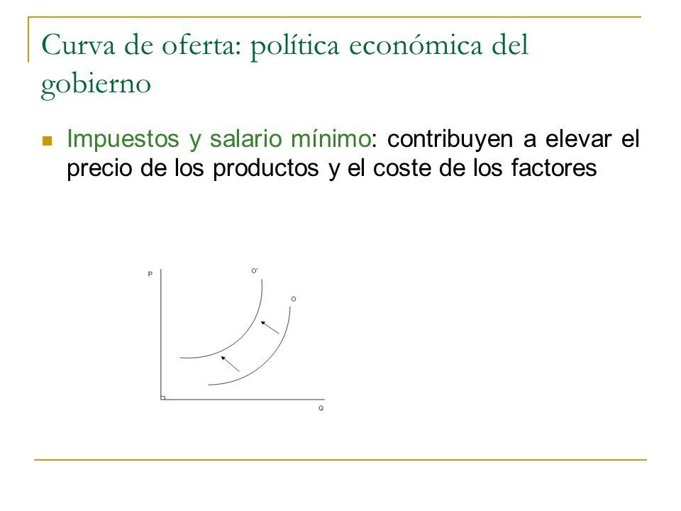 Curva de oferta: política económica del gobierno Impuestos y salario mínimo: contribuyen a elevar el precio de los productos y el coste de los factore
