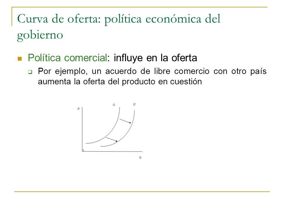 Curva de oferta: política económica del gobierno Política comercial: influye en la oferta Por ejemplo, un acuerdo de libre comercio con otro país aume