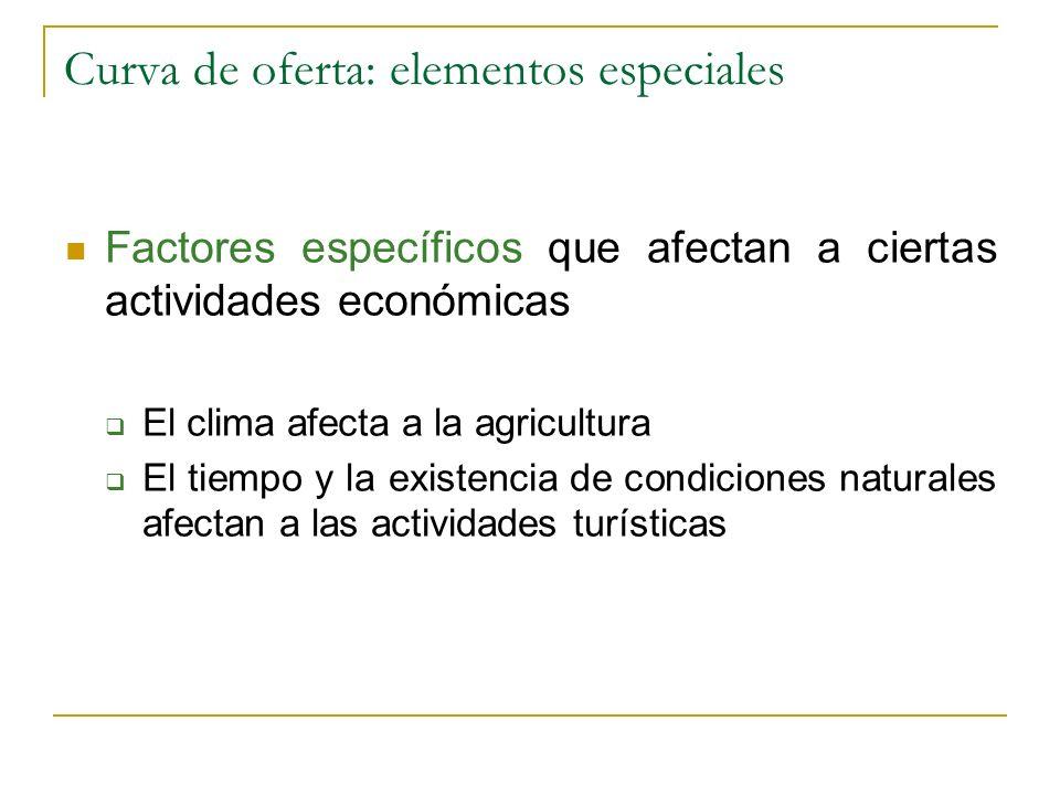 Curva de oferta: elementos especiales Factores específicos que afectan a ciertas actividades económicas El clima afecta a la agricultura El tiempo y l