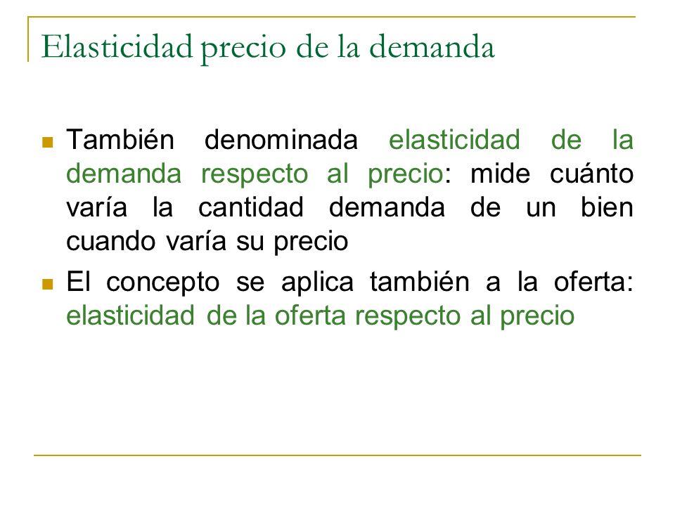 Elasticidad precio de la demanda También denominada elasticidad de la demanda respecto al precio: mide cuánto varía la cantidad demanda de un bien cua