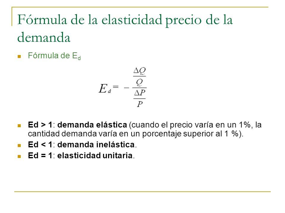 Fórmula de la elasticidad precio de la demanda Fórmula de E d Ed > 1: demanda elástica (cuando el precio varía en un 1%, la cantidad demanda varía en