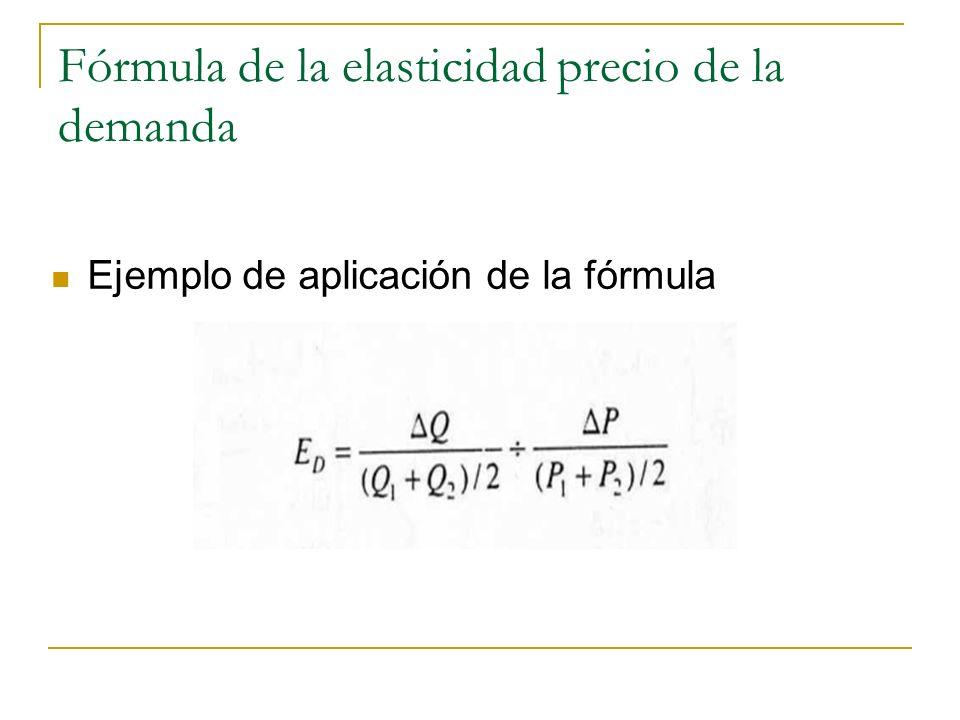 Fórmula de la elasticidad precio de la demanda Ejemplo de aplicación de la fórmula