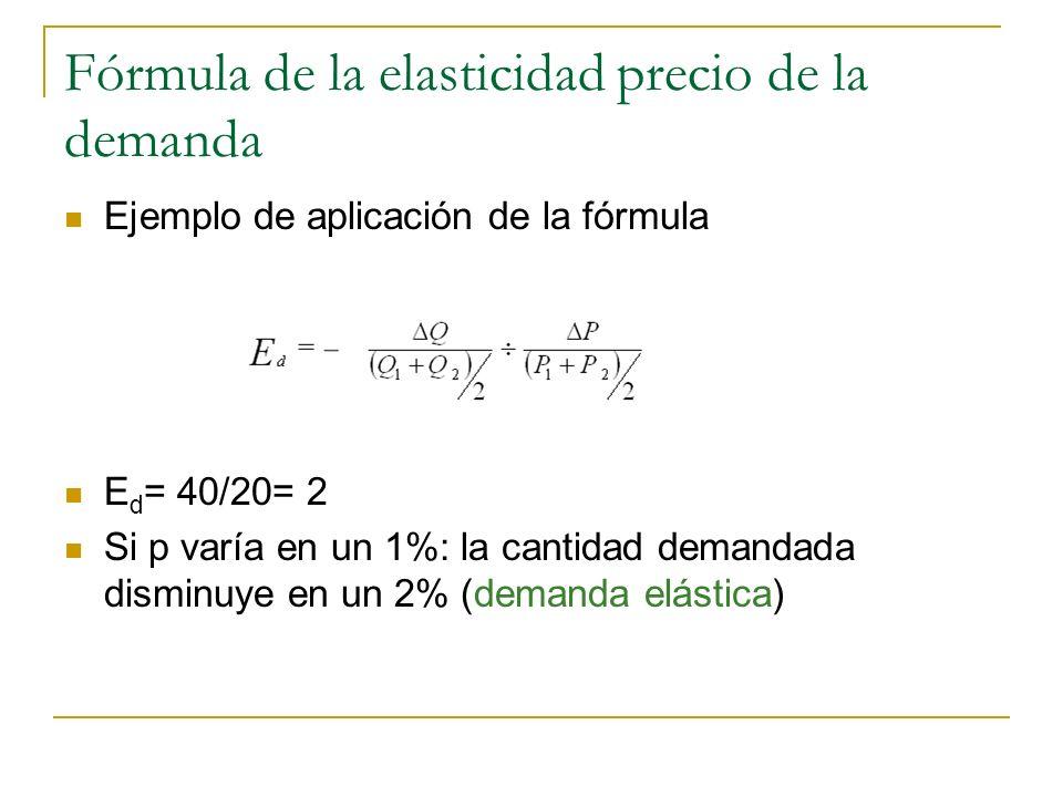 Fórmula de la elasticidad precio de la demanda Ejemplo de aplicación de la fórmula E d = 40/20= 2 Si p varía en un 1%: la cantidad demandada disminuye