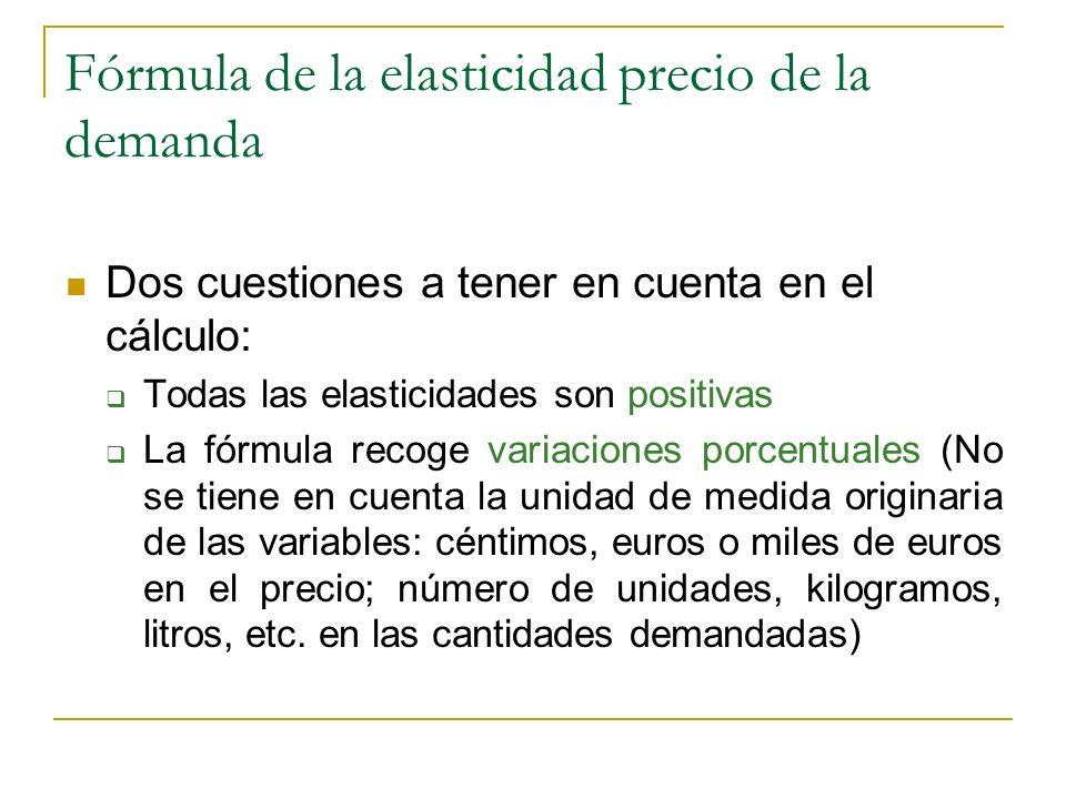 Fórmula de la elasticidad precio de la demanda Dos cuestiones a tener en cuenta en el cálculo: Todas las elasticidades son positivas La fórmula recoge