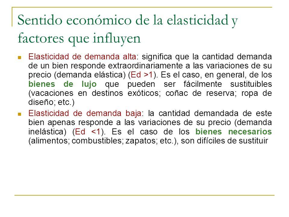 Sentido económico de la elasticidad y factores que influyen Elasticidad de demanda alta: significa que la cantidad demanda de un bien responde extraor