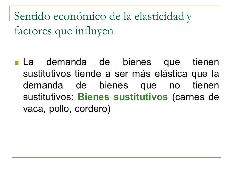 Sentido económico de la elasticidad y factores que influyen La demanda de bienes que tienen sustitutivos tiende a ser más elástica que la demanda de b