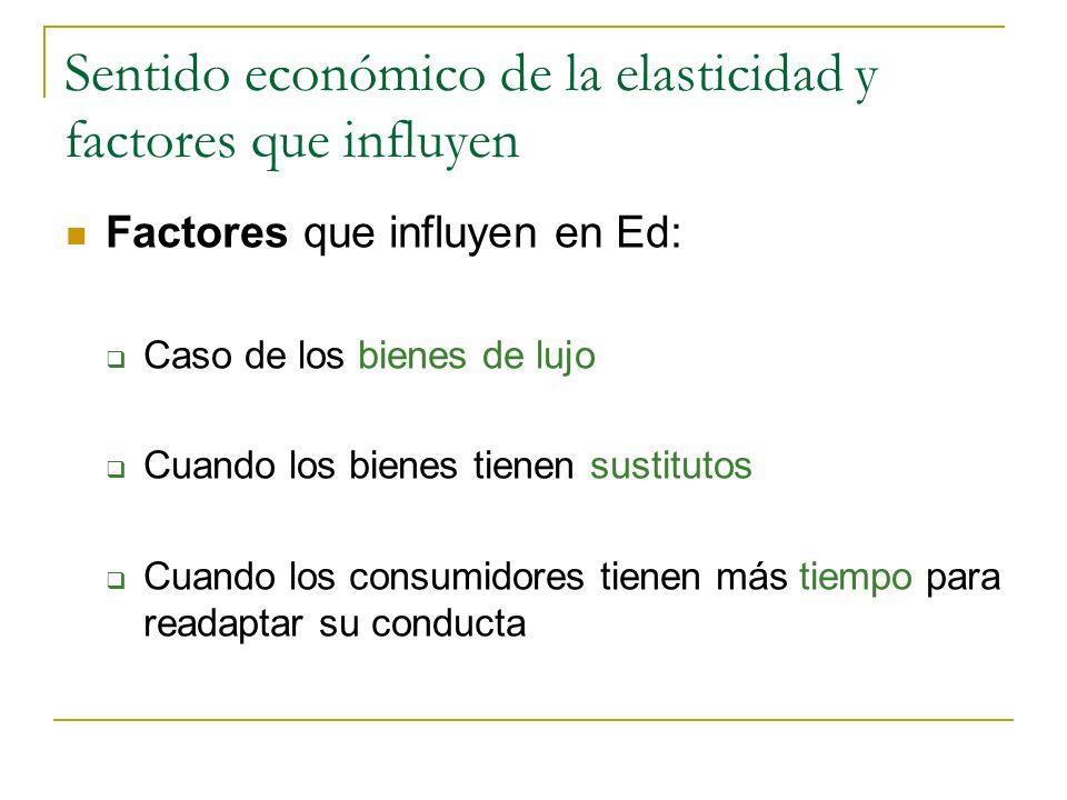 Sentido económico de la elasticidad y factores que influyen Factores que influyen en Ed: Caso de los bienes de lujo Cuando los bienes tienen sustituto