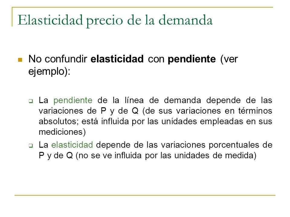 Elasticidad precio de la demanda No confundir elasticidad con pendiente (ver ejemplo): La pendiente de la línea de demanda depende de las variaciones