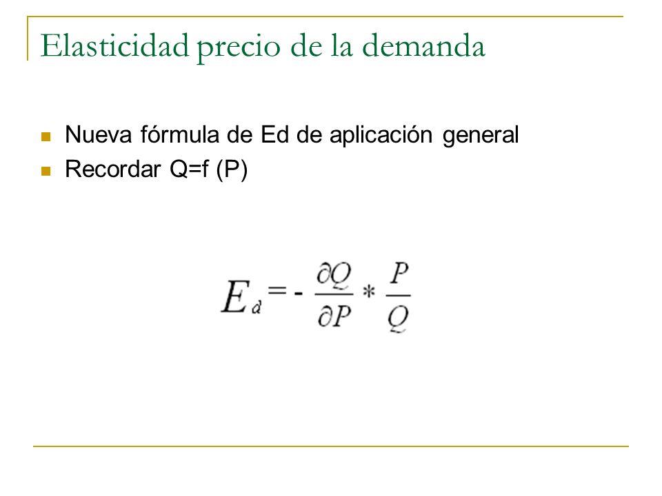 Elasticidad precio de la demanda Nueva fórmula de Ed de aplicación general Recordar Q=f (P)