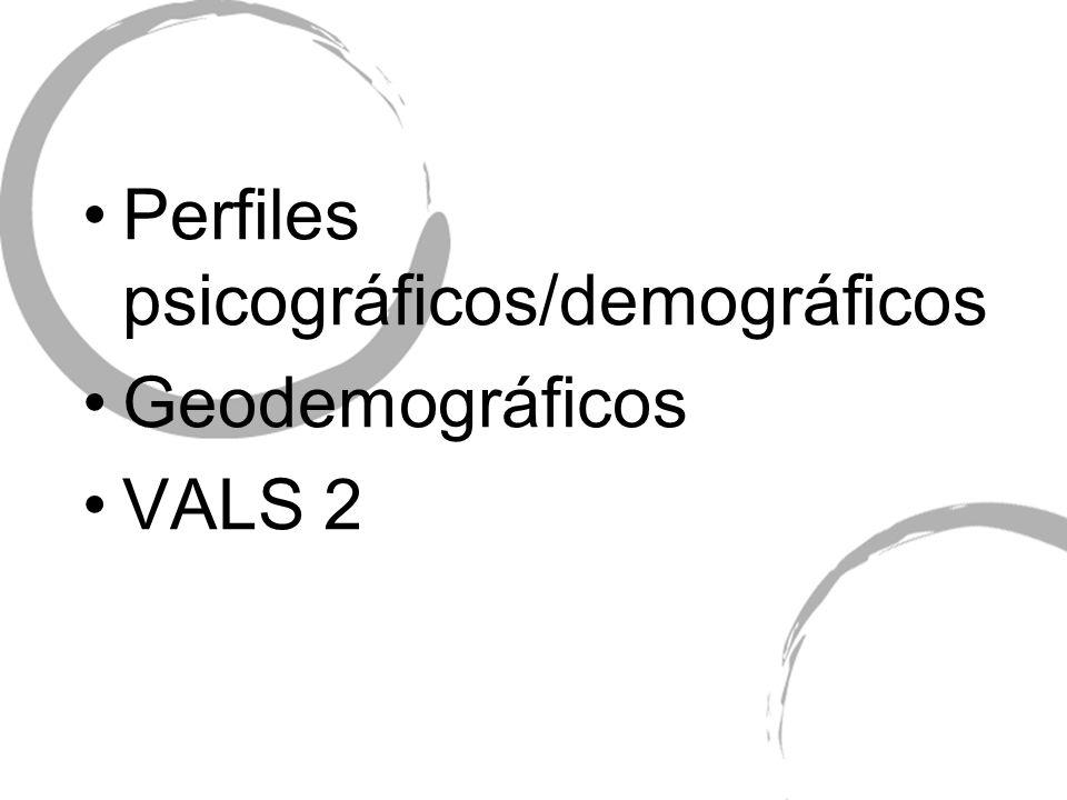 Perfiles psicográficos/demográficos Geodemográficos VALS 2