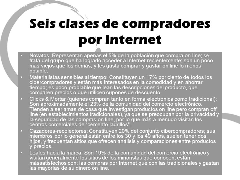 Seis clases de compradores por Internet Novatos: Representan apenas el 5% de la población que compra on line; se trata del grupo que ha logrado accede