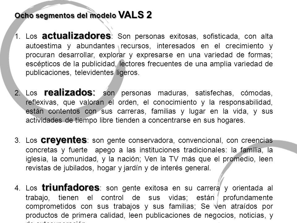 Ocho segmentos del modelo VALS 2 actualizadores 1.Los actualizadores : Son personas exitosas, sofisticada, con alta autoestima y abundantes recursos,