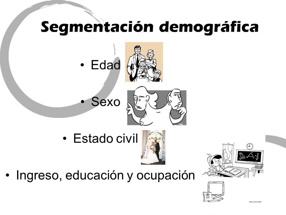 Edad Sexo Estado civil Ingreso, educación y ocupación