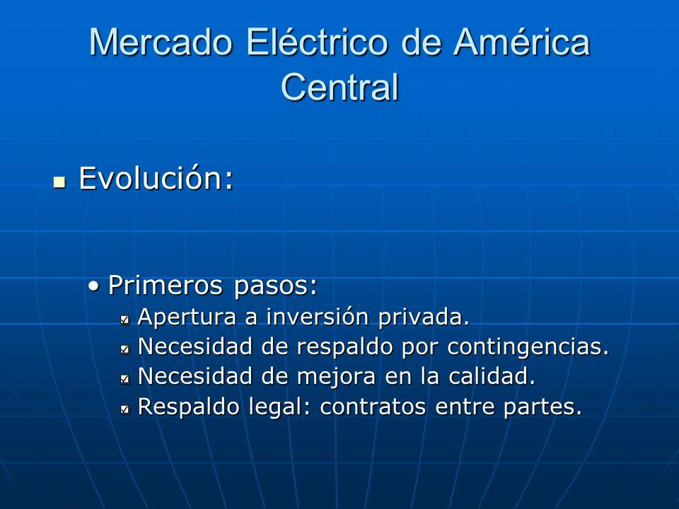 Mercado Eléctrico de América Central Evolución: Evolución: Primeros pasos:Primeros pasos: Apertura a inversión privada. Necesidad de respaldo por cont