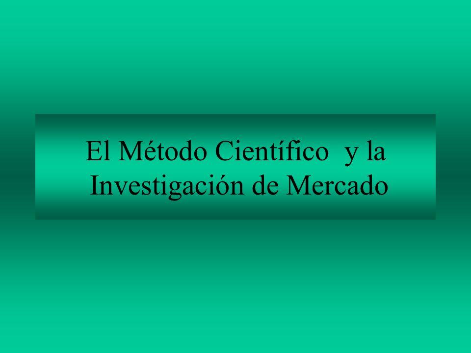El Método Científico y la Investigación de Mercado