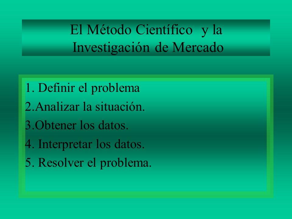 1. Definir el problema 2.Analizar la situación. 3.Obtener los datos. 4. Interpretar los datos. 5. Resolver el problema.