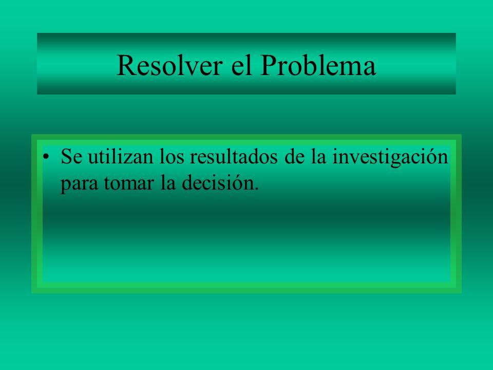 Resolver el Problema Se utilizan los resultados de la investigación para tomar la decisión.