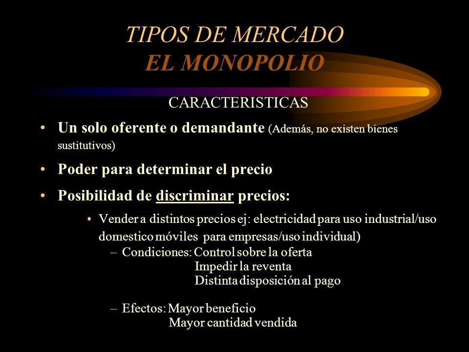 TIPOS DE MERCADO EL MONOPOLIO CARACTERISTICAS Un solo oferente o demandante (Además, no existen bienes sustitutivos) Poder para determinar el precio P