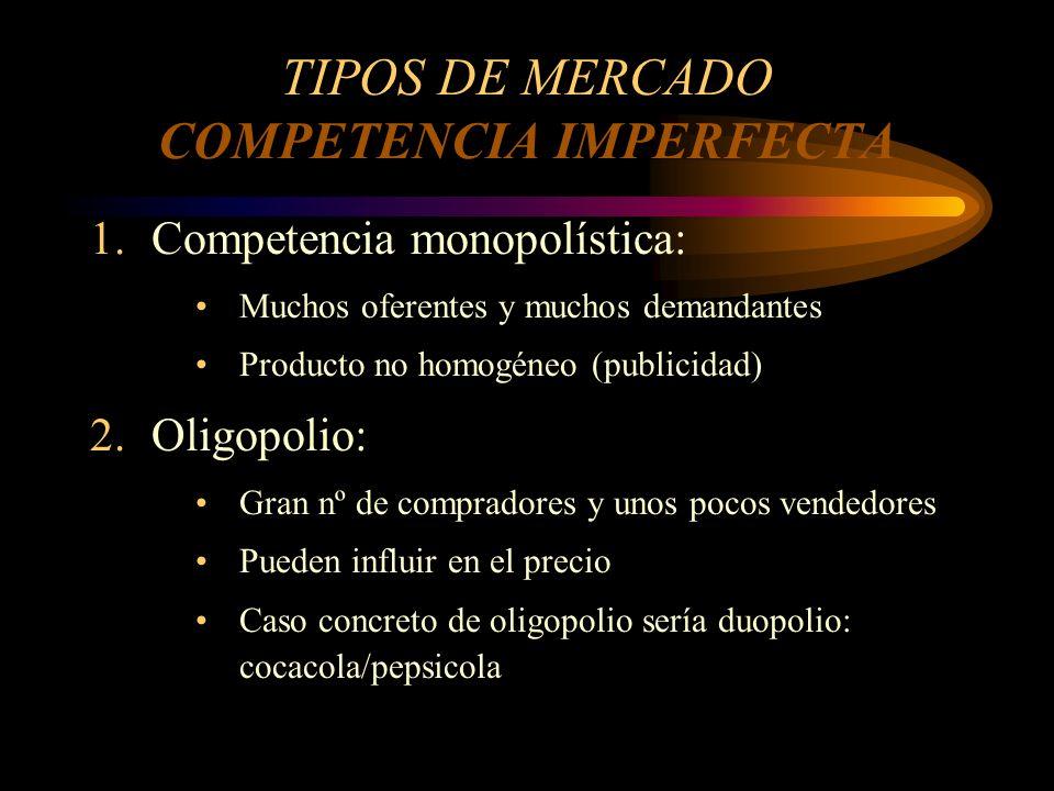 TIPOS DE MERCADO COMPETENCIA IMPERFECTA 1.Competencia monopolística: Muchos oferentes y muchos demandantes Producto no homogéneo (publicidad) 2.Oligop