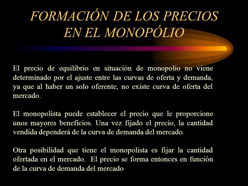FORMACIÓN DE LOS PRECIOS EN EL MONOPÓLIO El precio de equilibrio en situación de monopolio no viene determinado por el ajuste entre las curvas de ofer