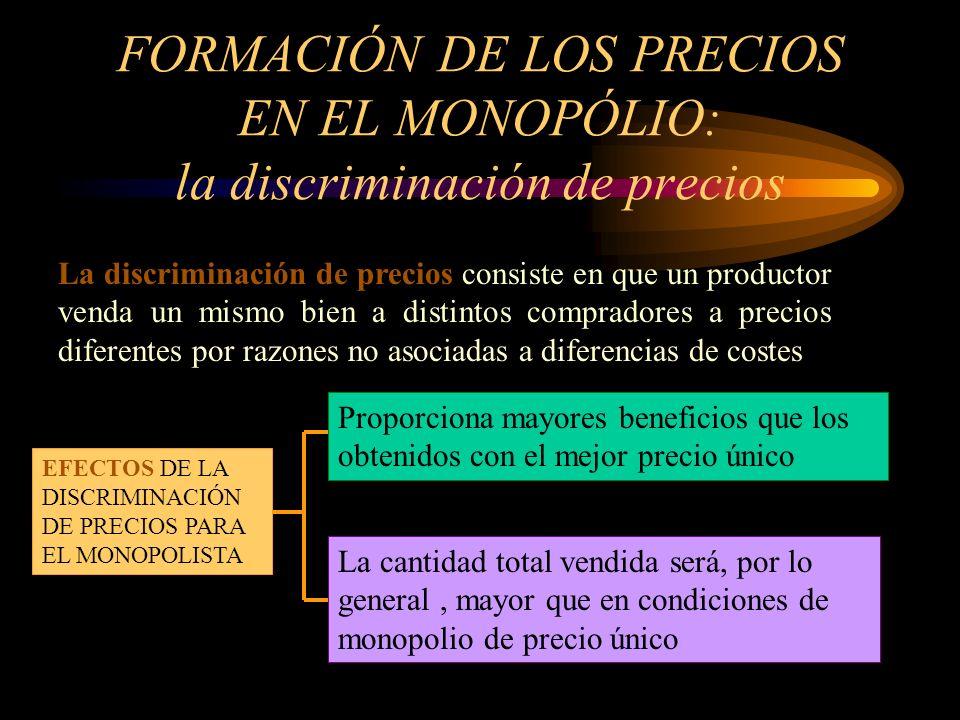 FORMACIÓN DE LOS PRECIOS EN EL MONOPÓLIO: la discriminación de precios La discriminación de precios consiste en que un productor venda un mismo bien a