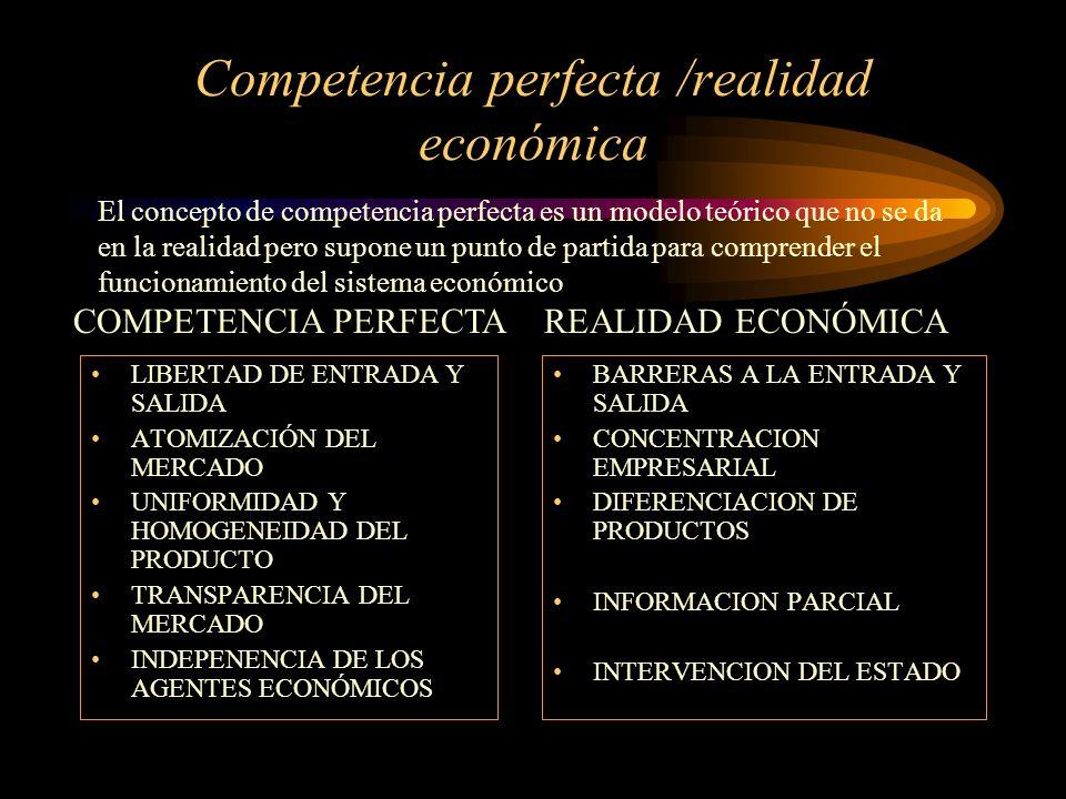 Competencia perfecta /realidad económica LIBERTAD DE ENTRADA Y SALIDA ATOMIZACIÓN DEL MERCADO UNIFORMIDAD Y HOMOGENEIDAD DEL PRODUCTO TRANSPARENCIA DE