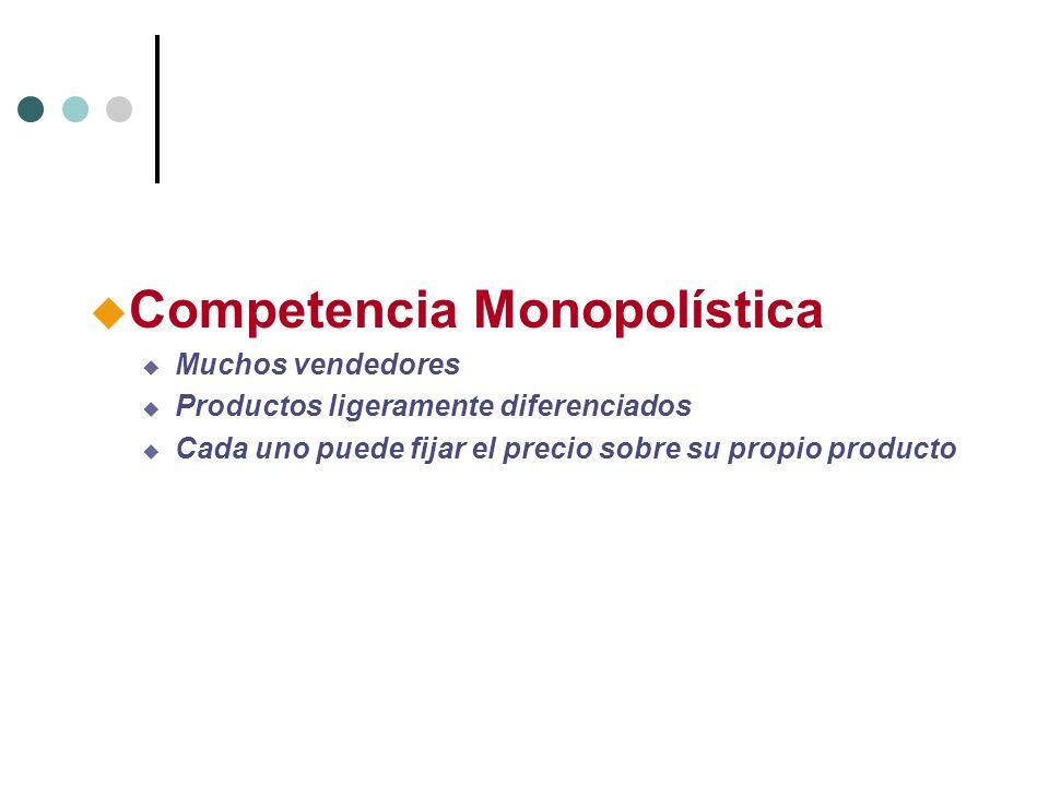 u Competencia Monopolística u Muchos vendedores u Productos ligeramente diferenciados u Cada uno puede fijar el precio sobre su propio producto