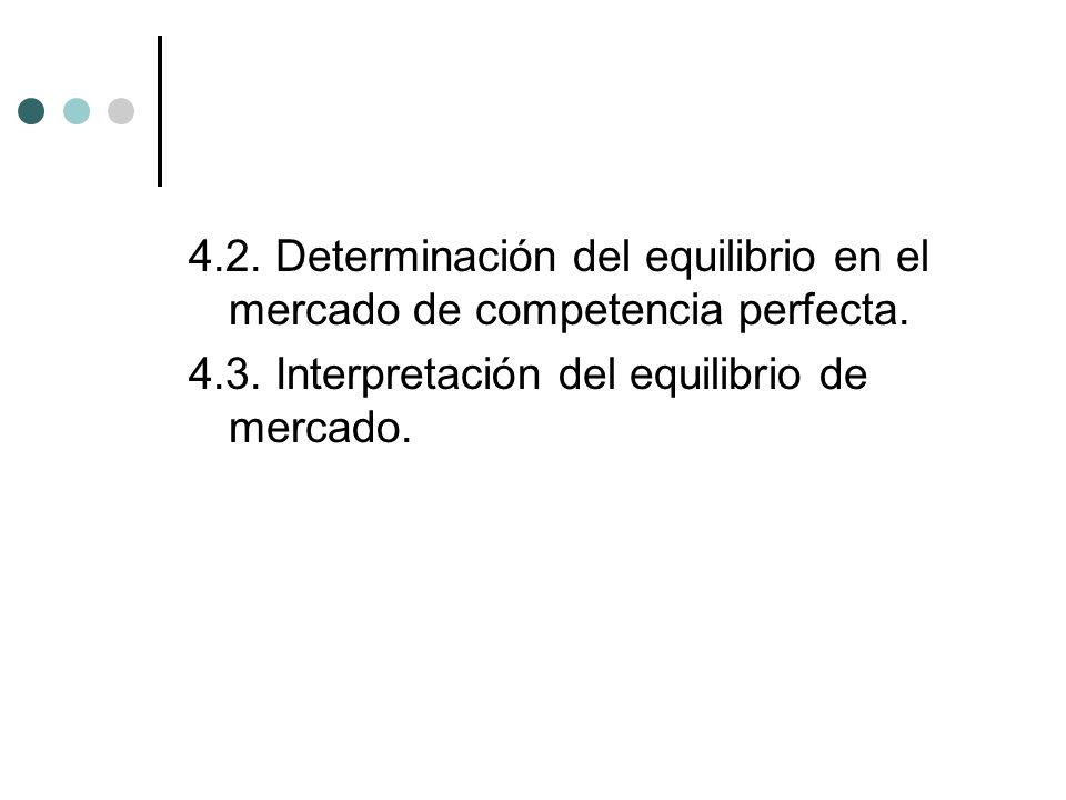 4.2. Determinación del equilibrio en el mercado de competencia perfecta. 4.3. Interpretación del equilibrio de mercado.