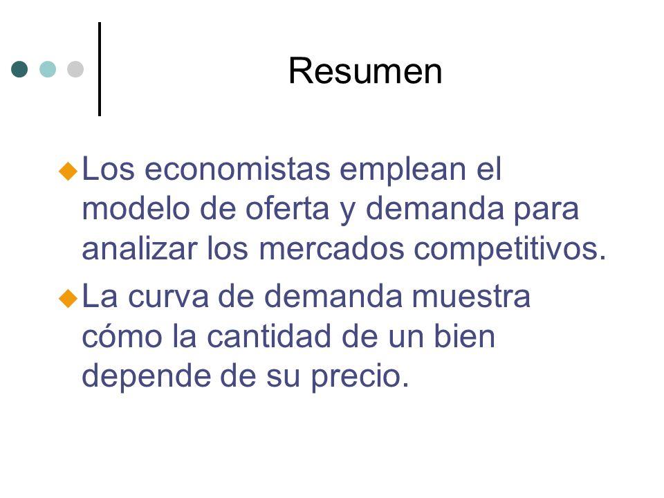 Resumen u Los economistas emplean el modelo de oferta y demanda para analizar los mercados competitivos. u La curva de demanda muestra cómo la cantida