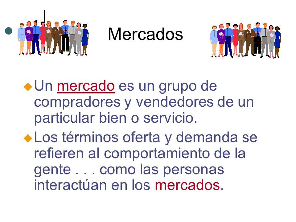 Mercados u Un mercado es un grupo de compradores y vendedores de un particular bien o servicio. u Los términos oferta y demanda se refieren al comport