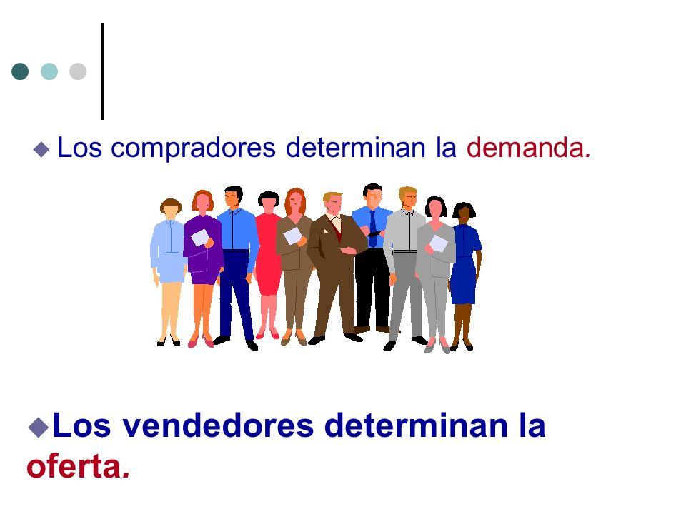 u Los compradores determinan la demanda. u Los vendedores determinan la oferta.