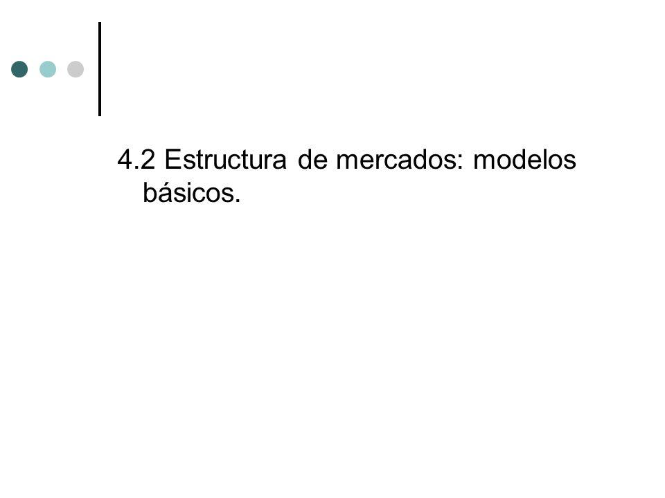 4.2 Estructura de mercados: modelos básicos.
