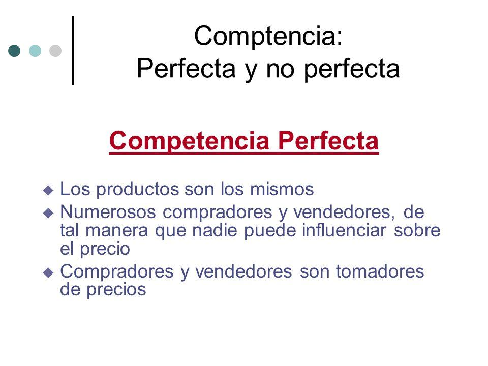 Comptencia: Perfecta y no perfecta u Los productos son los mismos u Numerosos compradores y vendedores, de tal manera que nadie puede influenciar sobr