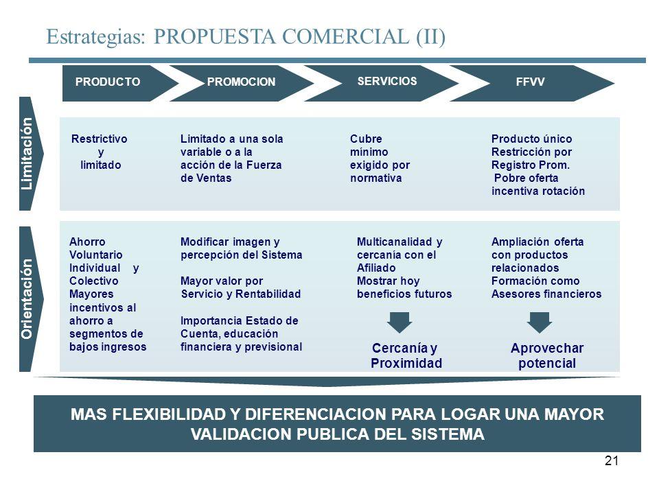 21 Limitación Orientación PRODUCTOPROMOCION SERVICIOS FFVV MAS FLEXIBILIDAD Y DIFERENCIACION PARA LOGAR UNA MAYOR VALIDACION PUBLICA DEL SISTEMA Restr
