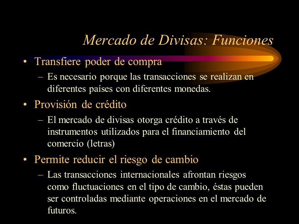 Mercado de Divisas: Funciones Transfiere poder de compra –Es necesario porque las transacciones se realizan en diferentes países con diferentes moneda