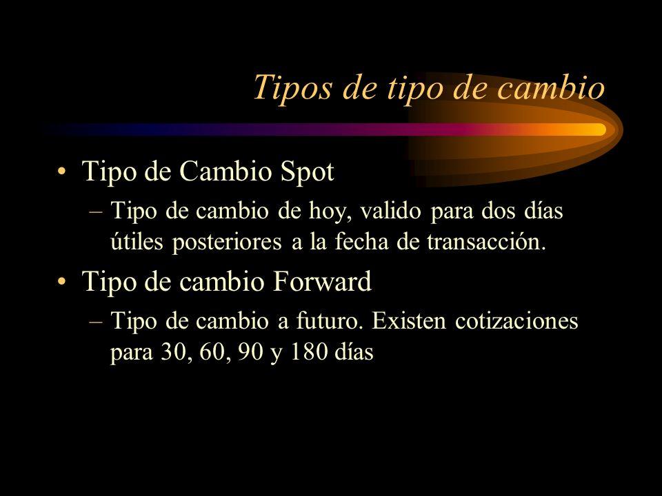 Tipos de tipo de cambio Tipo de Cambio Spot –Tipo de cambio de hoy, valido para dos días útiles posteriores a la fecha de transacción. Tipo de cambio