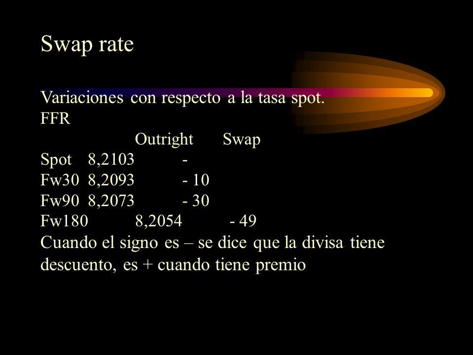 Swap rate Variaciones con respecto a la tasa spot. FFR Outright Swap Spot8,2103- Fw308,2093- 10 Fw908,2073- 30 Fw1808,2054- 49 Cuando el signo es – se