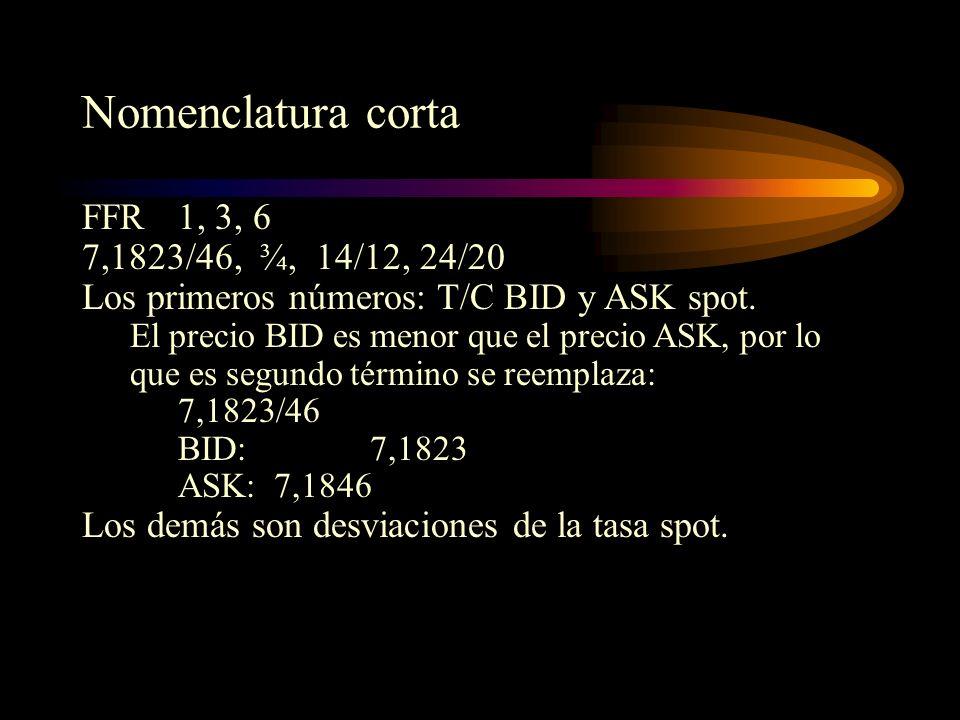Nomenclatura corta FFR 1, 3, 6 7,1823/46, ¾, 14/12, 24/20 Los primeros números: T/C BID y ASK spot. El precio BID es menor que el precio ASK, por lo q