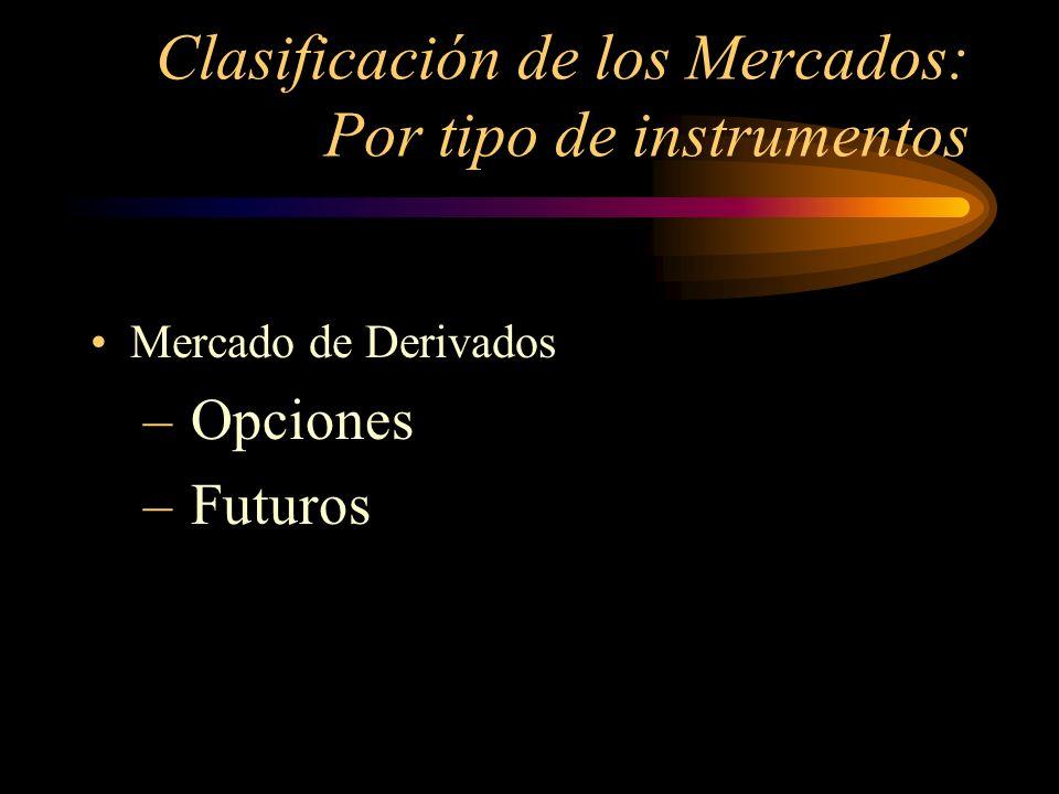 Clasificación de los Mercados: Por tipo de instrumentos Mercado de Derivados – Opciones – Futuros