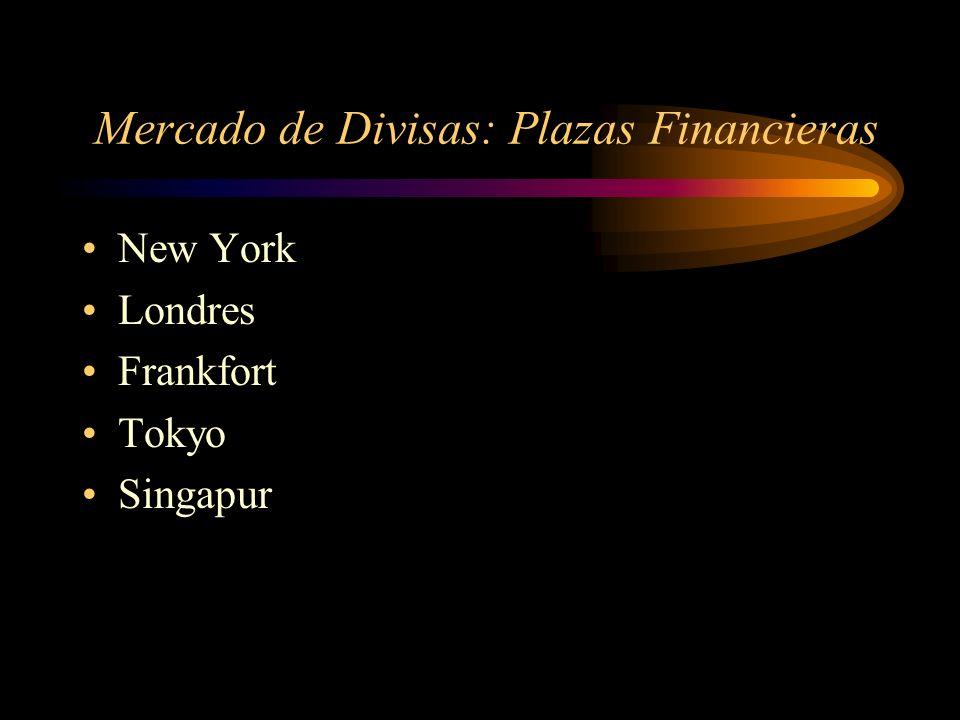 Mercado de Divisas: Plazas Financieras New York Londres Frankfort Tokyo Singapur