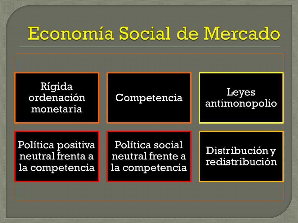 Rígida ordenación monetaria Competencia Leyes antimonopolio Política positiva neutral frenta a la competencia Política social neutral frente a la competencia Distribución y redistribución