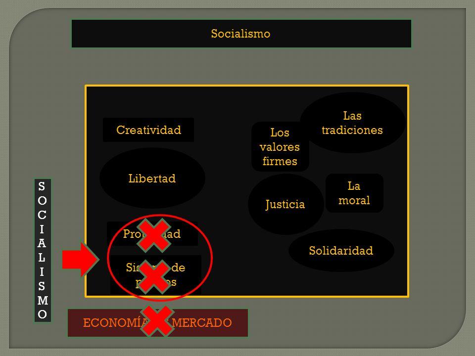 Socialismo Propiedad Creatividad Sistema de precios Justicia Las tradiciones La moral Los valores firmes Libertad Solidaridad ECONOMÍA DE MERCADO SOCIALISMOSOCIALISMO