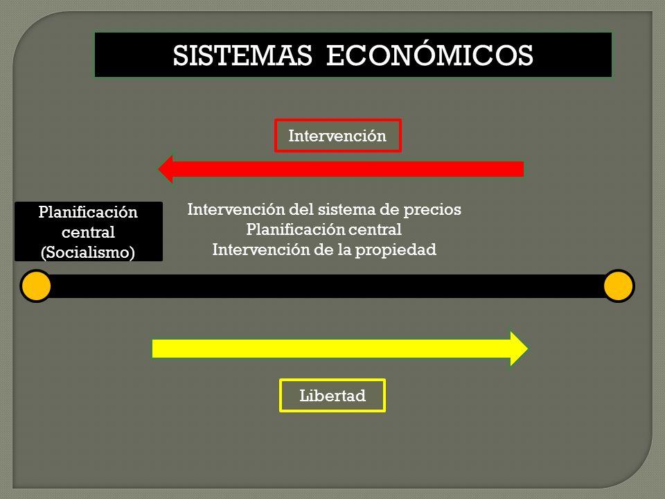 Planificación central (Socialismo) Libertad Intervención SISTEMAS ECONÓMICOS Intervención del sistema de precios Planificación central Intervención de la propiedad