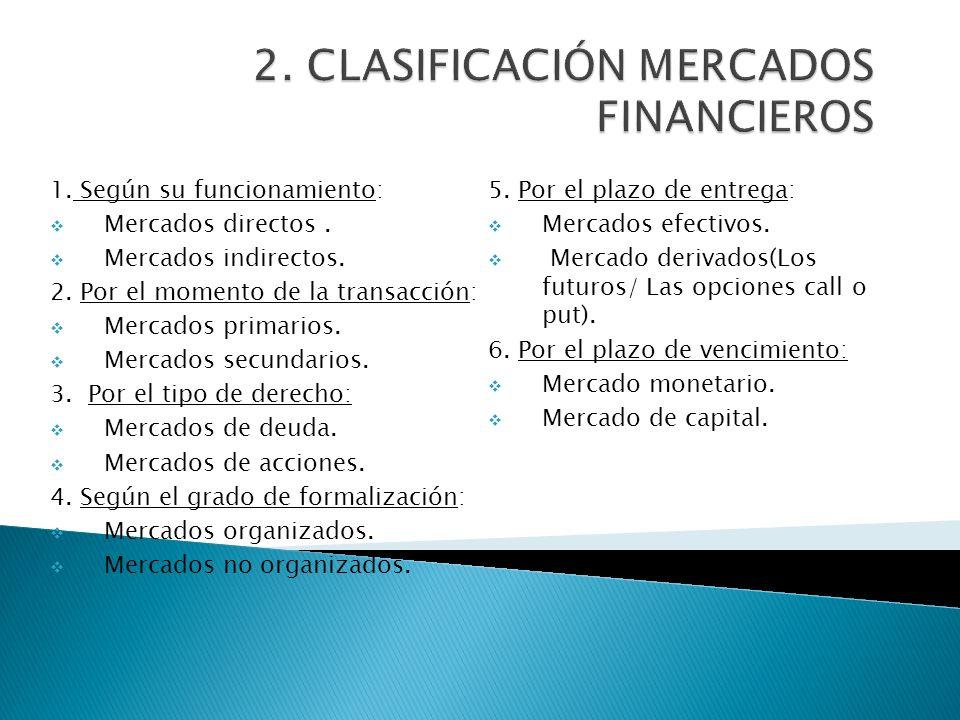 1.Según su funcionamiento: Mercados directos. Mercados indirectos.