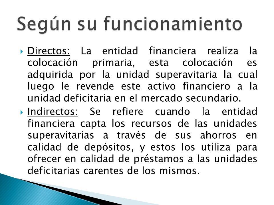 Directos: La entidad financiera realiza la colocación primaria, esta colocación es adquirida por la unidad superavitaria la cual luego le revende este activo financiero a la unidad deficitaria en el mercado secundario.